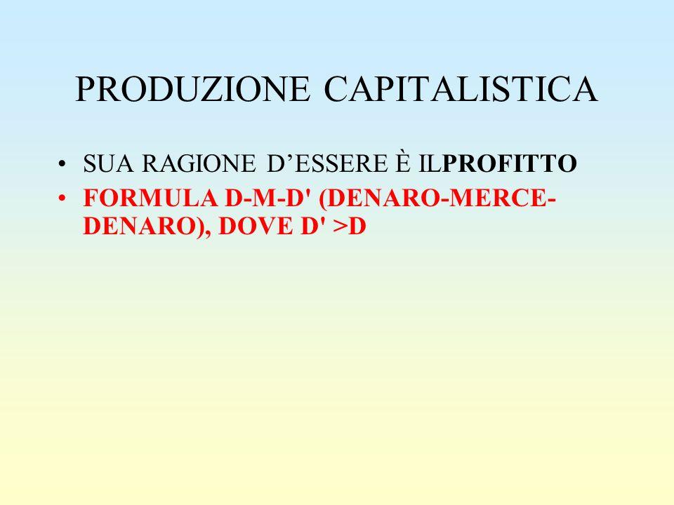 PRODUZIONE CAPITALISTICA SUA RAGIONE D'ESSERE È ILPROFITTO FORMULA D-M-D' (DENARO-MERCE- DENARO), DOVE D' >D