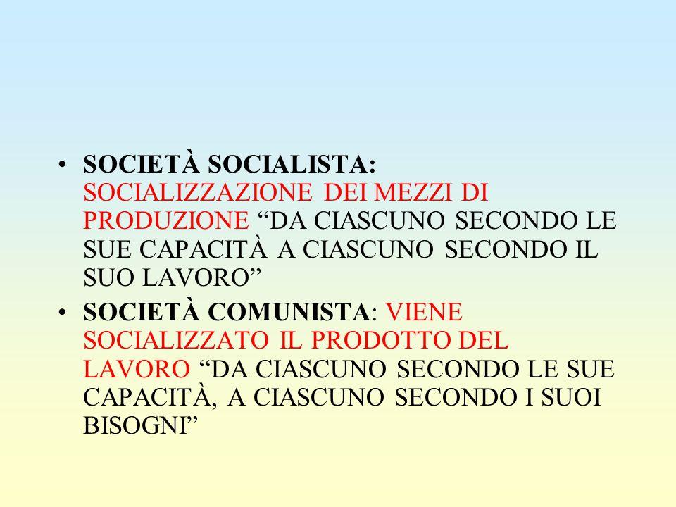 SOCIETÀ SOCIALISTA: SOCIALIZZAZIONE DEI MEZZI DI PRODUZIONE DA CIASCUNO SECONDO LE SUE CAPACITÀ A CIASCUNO SECONDO IL SUO LAVORO SOCIETÀ COMUNISTA: VIENE SOCIALIZZATO IL PRODOTTO DEL LAVORO DA CIASCUNO SECONDO LE SUE CAPACITÀ, A CIASCUNO SECONDO I SUOI BISOGNI