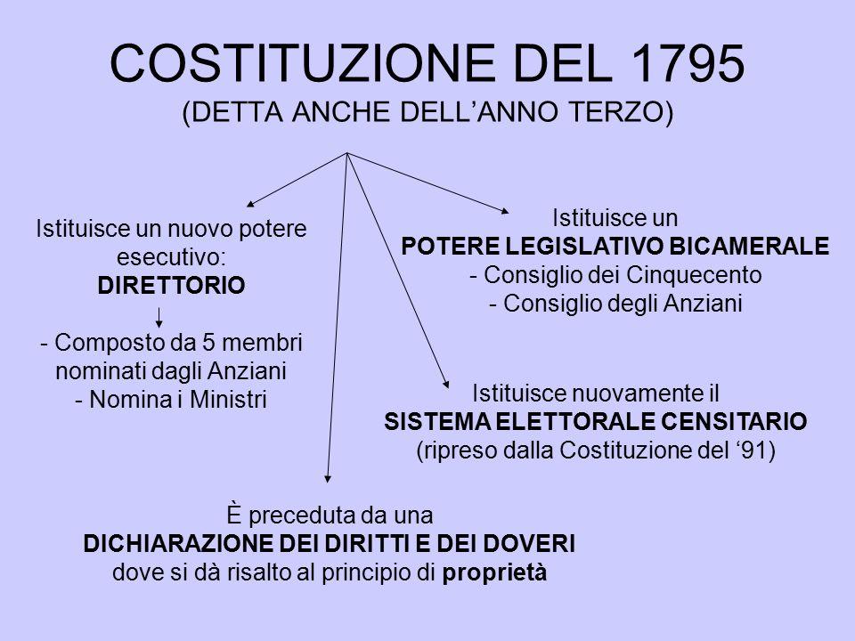 COSTITUZIONE DEL 1795 (DETTA ANCHE DELL'ANNO TERZO) Istituisce un nuovo potere esecutivo: DIRETTORIO - Composto da 5 membri nominati dagli Anziani - N