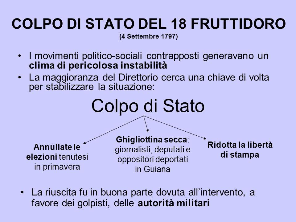 COLPO DI STATO DEL 18 FRUTTIDORO (4 Settembre 1797) I movimenti politico-sociali contrapposti generavano un clima di pericolosa instabilità La maggior