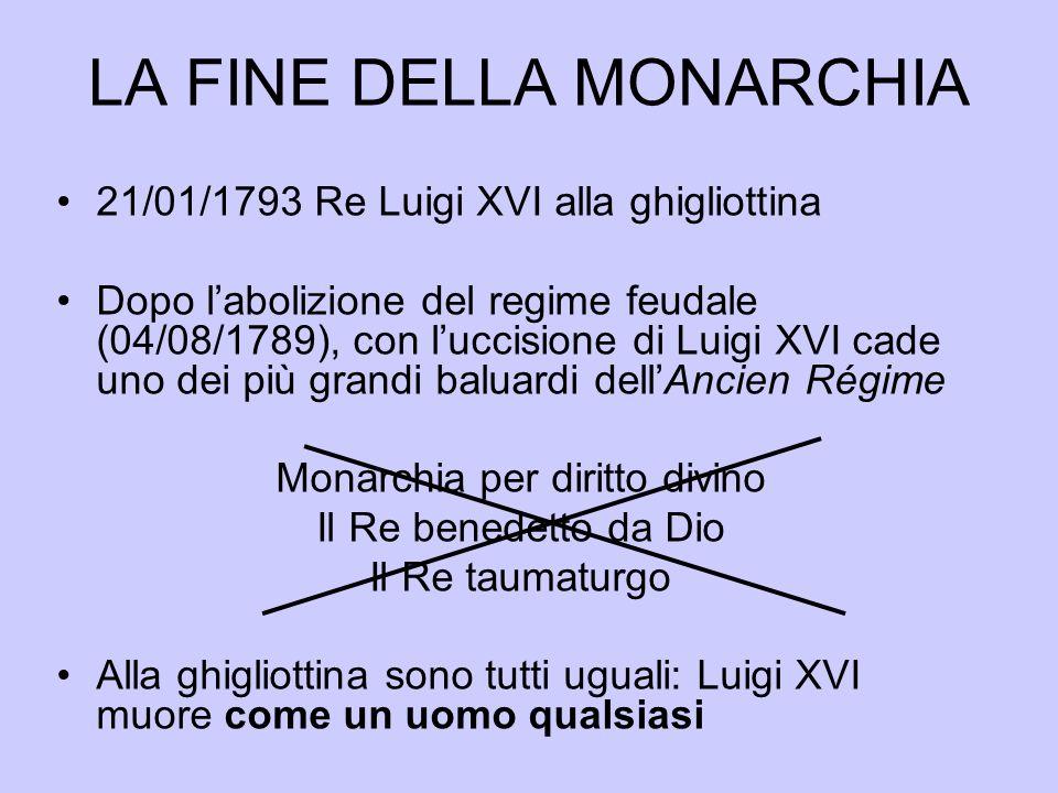 LA FINE DELLA MONARCHIA 21/01/1793 Re Luigi XVI alla ghigliottina Dopo l'abolizione del regime feudale (04/08/1789), con l'uccisione di Luigi XVI cade