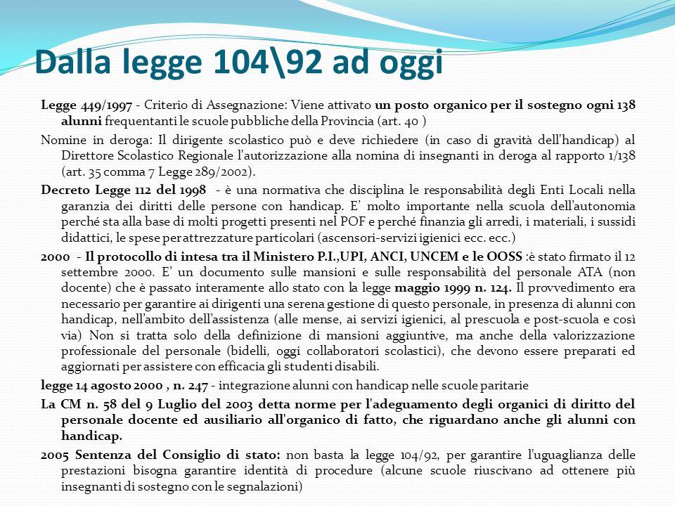 Dalla legge 104\92 ad oggi Legge 449/1997 - Criterio di Assegnazione: Viene attivato un posto organico per il sostegno ogni 138 alunni frequentanti le