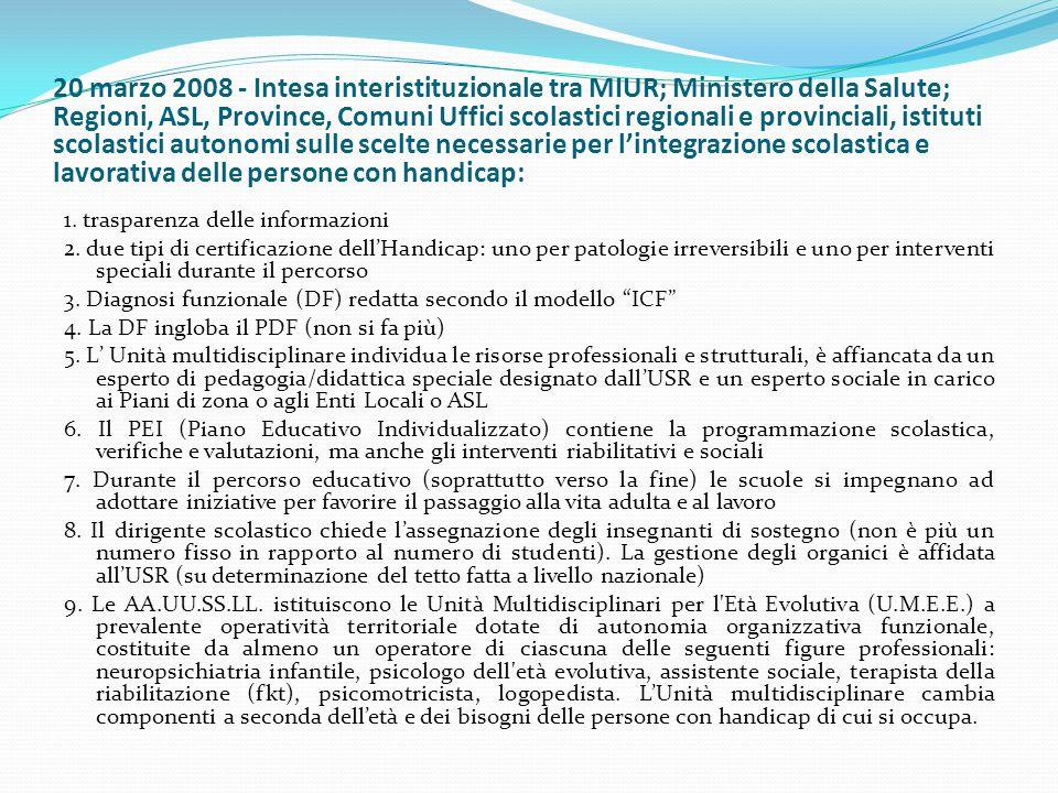 20 marzo 2008 - Intesa interistituzionale tra MIUR; Ministero della Salute; Regioni, ASL, Province, Comuni Uffici scolastici regionali e provinciali,