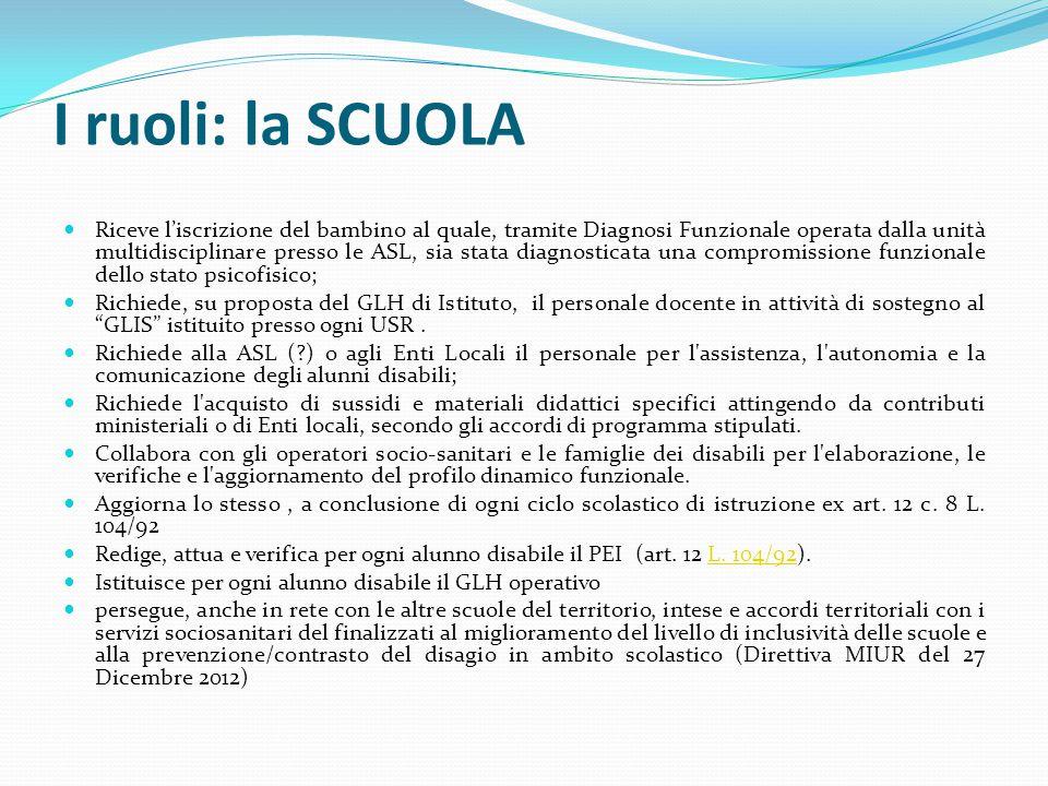 I ruoli: la SCUOLA Riceve l'iscrizione del bambino al quale, tramite Diagnosi Funzionale operata dalla unità multidisciplinare presso le ASL, sia stat