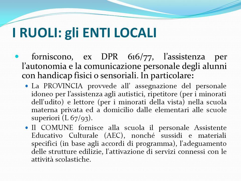 I RUOLI: gli ENTI LOCALI forniscono, ex DPR 616/77, l'assistenza per l'autonomia e la comunicazione personale degli alunni con handicap fisici o senso