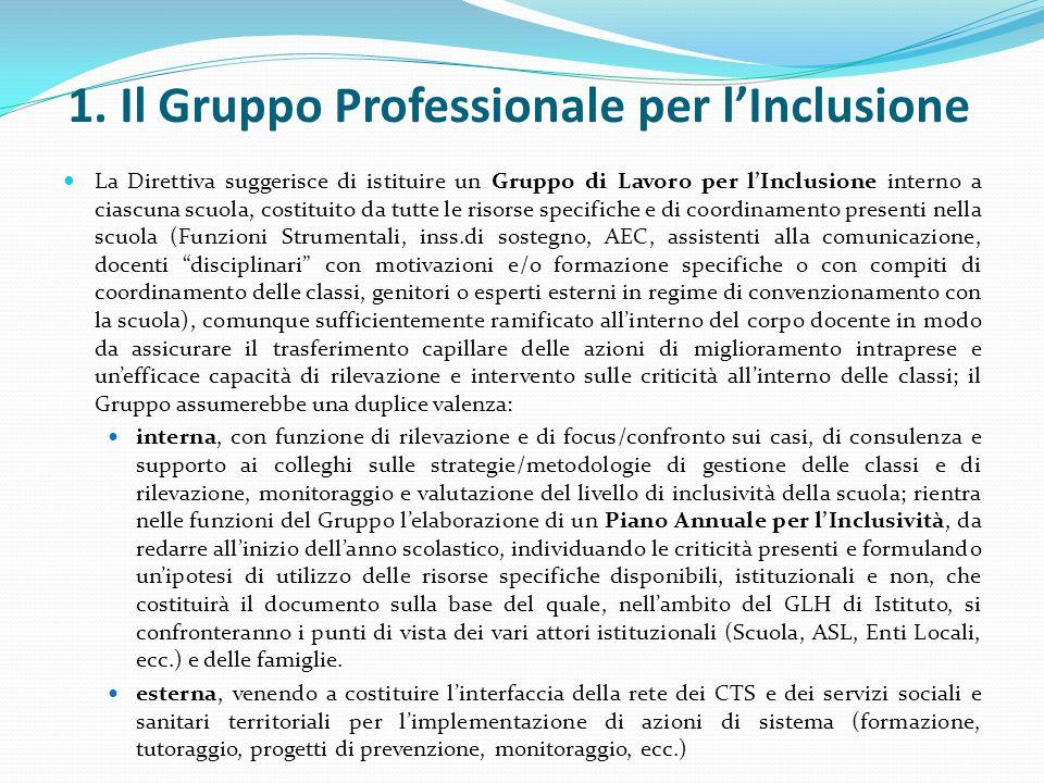1. Il Gruppo Professionale per l'Inclusione La Direttiva suggerisce di istituire un Gruppo di Lavoro per l'Inclusione interno a ciascuna scuola, costi