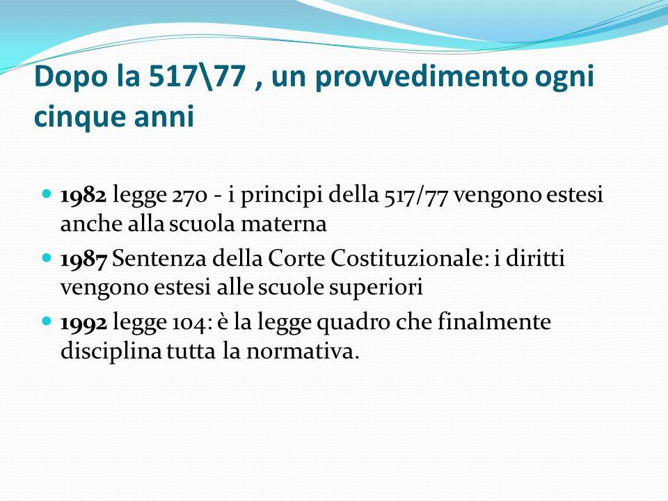 Dopo la 517\77, un provvedimento ogni cinque anni 1982 legge 270 - i principi della 517/77 vengono estesi anche alla scuola materna 1987 Sentenza dell