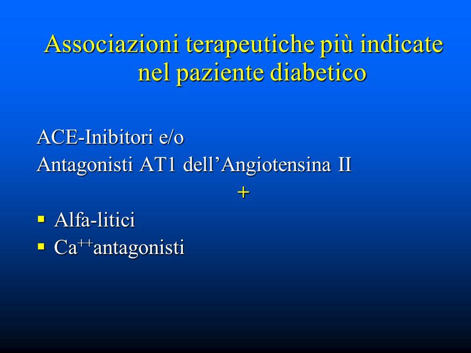 Associazioni terapeutiche più indicate nel paziente diabetico ACE-Inibitori e/o Antagonisti AT1 dell'Angiotensina II +  Alfa-litici  Ca ++ antagonisti