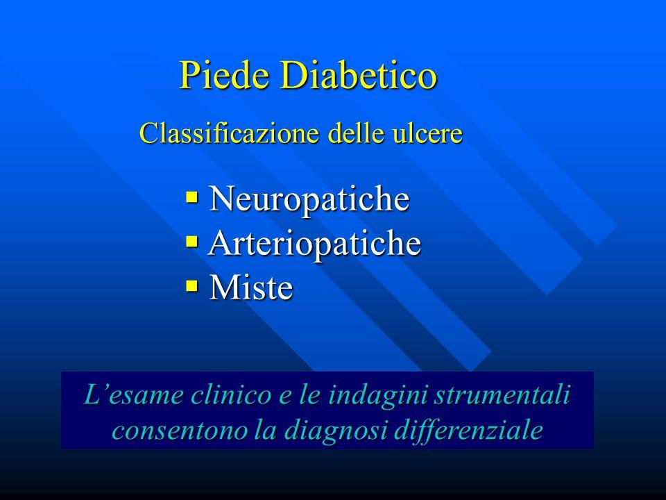 Piede Diabetico Classificazione delle ulcere  Neuropatiche  Arteriopatiche  Miste L'esame clinico e le indagini strumentali consentono la diagnosi differenziale