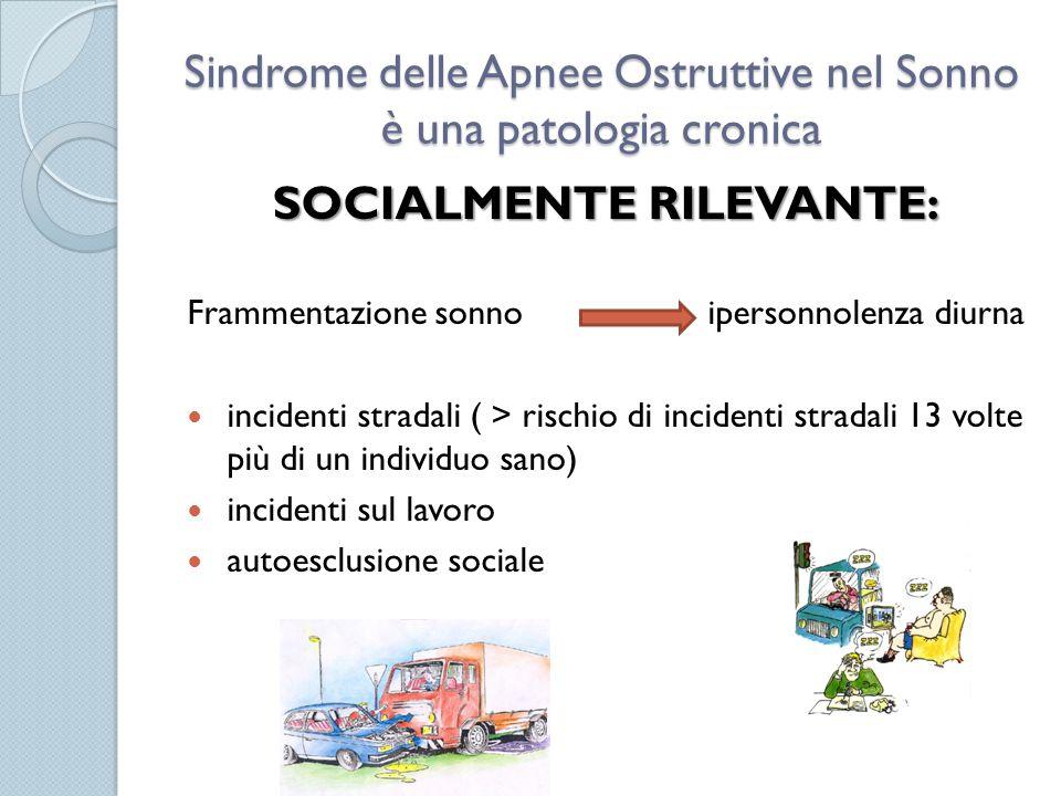 Sindrome delle Apnee Ostruttive nel Sonno è una patologia cronica SOCIALMENTE RILEVANTE: Frammentazione sonno ipersonnolenza diurna incidenti stradali