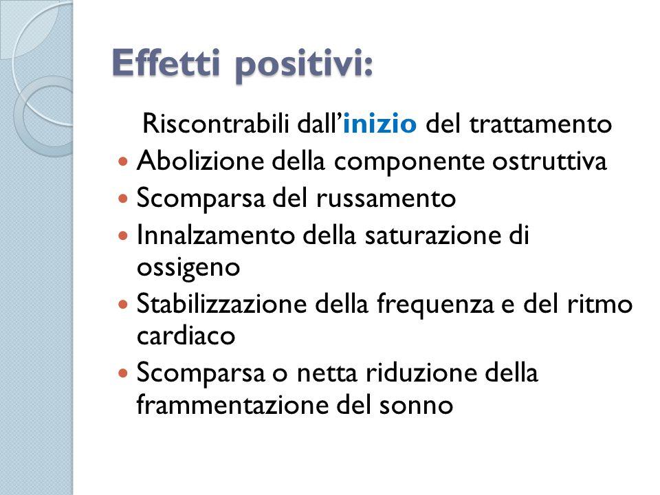 Effetti positivi: Riscontrabili dall'inizio del trattamento Abolizione della componente ostruttiva Scomparsa del russamento Innalzamento della saturaz