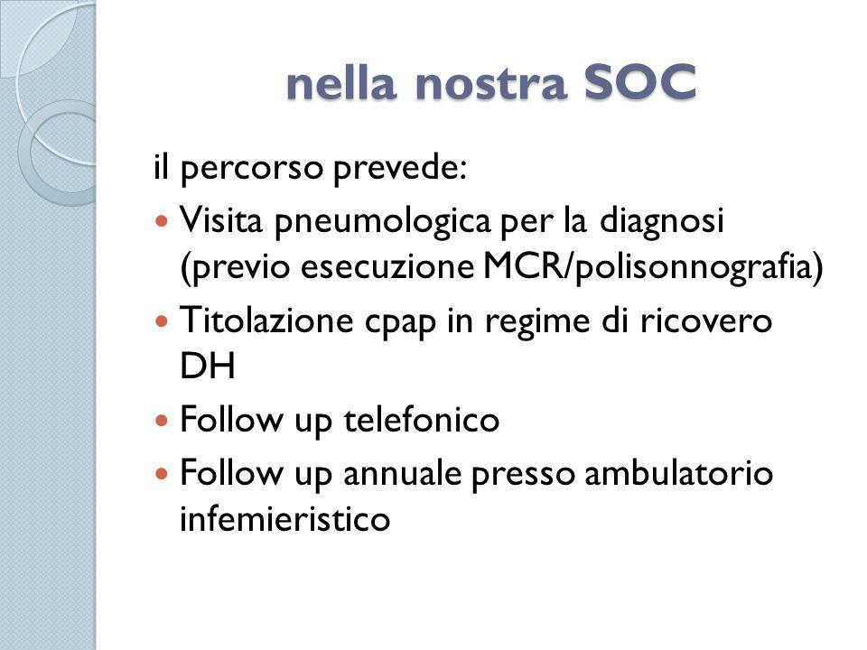nella nostra SOC il percorso prevede: Visita pneumologica per la diagnosi (previo esecuzione MCR/polisonnografia) Titolazione cpap in regime di ricove