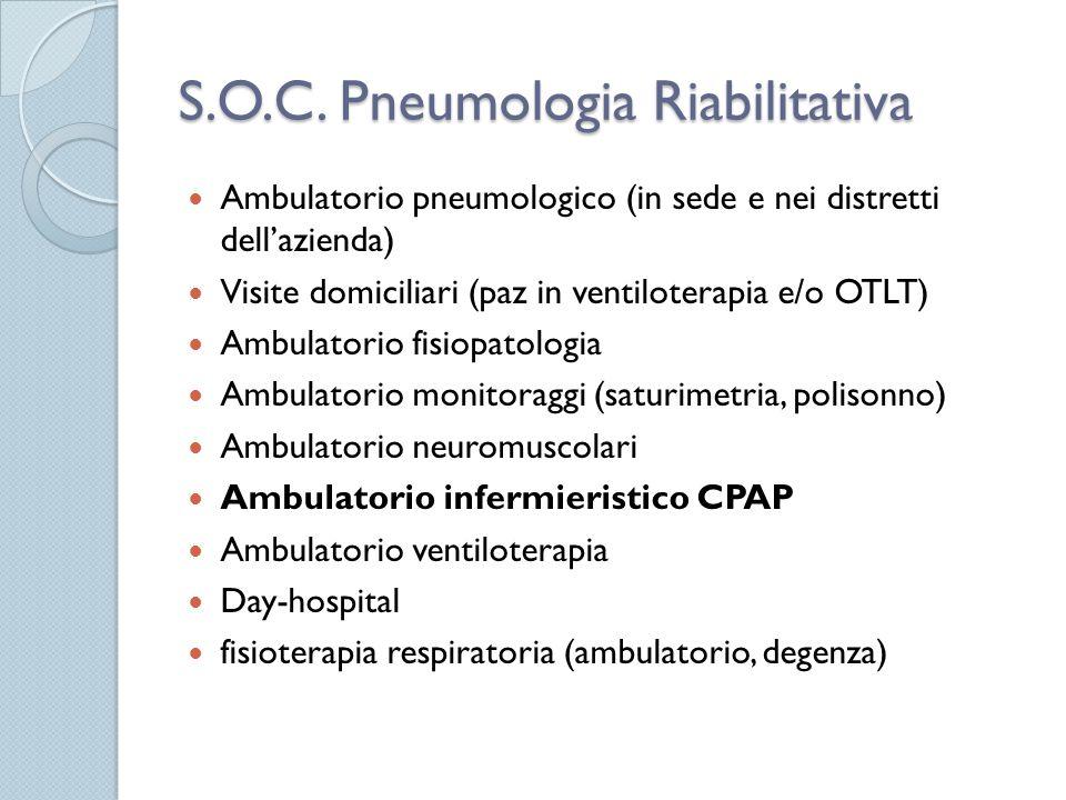 S.O.C. Pneumologia Riabilitativa Ambulatorio pneumologico (in sede e nei distretti dell'azienda) Visite domiciliari (paz in ventiloterapia e/o OTLT) A