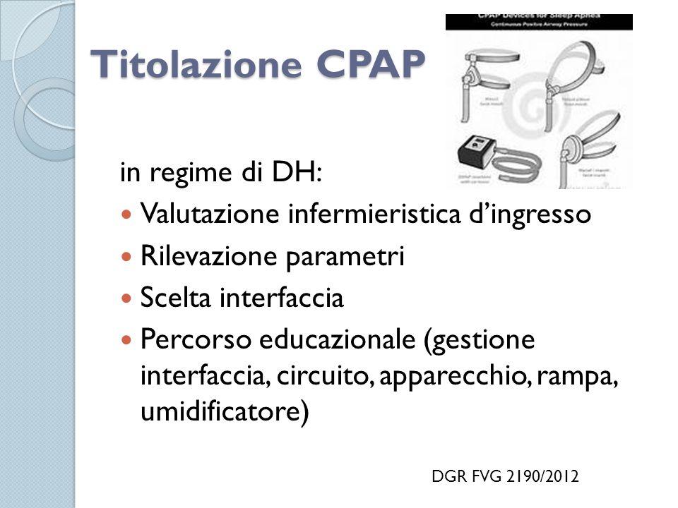 Titolazione CPAP in regime di DH: Valutazione infermieristica d'ingresso Rilevazione parametri Scelta interfaccia Percorso educazionale (gestione inte