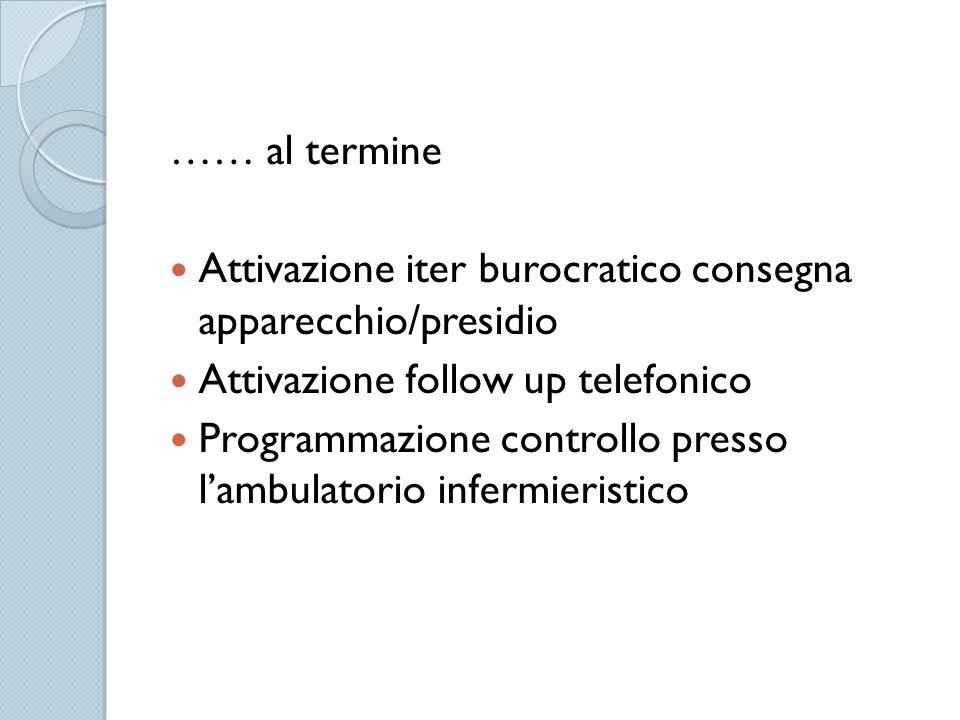 …… al termine Attivazione iter burocratico consegna apparecchio/presidio Attivazione follow up telefonico Programmazione controllo presso l'ambulatori