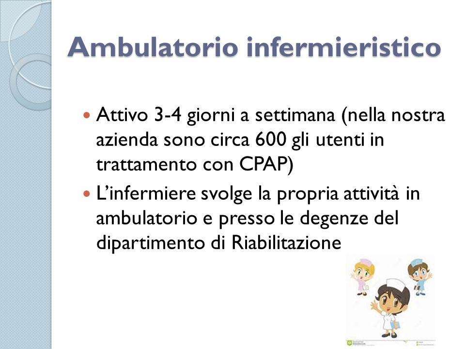 Ambulatorio infermieristico Attivo 3-4 giorni a settimana (nella nostra azienda sono circa 600 gli utenti in trattamento con CPAP) L'infermiere svolge