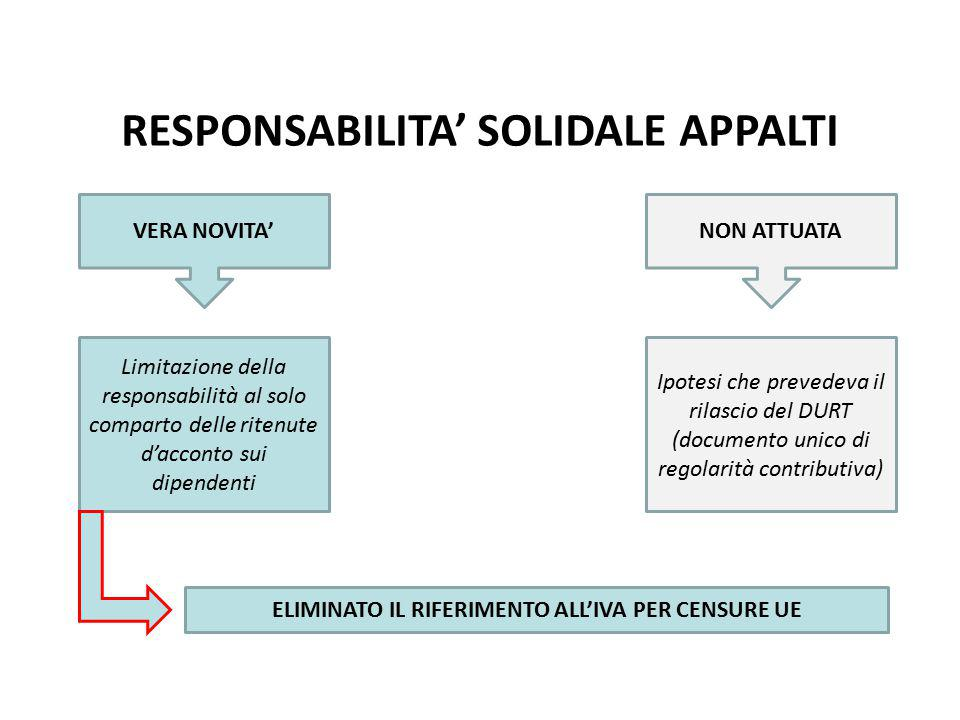 RESPONSABILITA' SOLIDALE APPALTI VERA NOVITA'NON ATTUATA Limitazione della responsabilità al solo comparto delle ritenute d'acconto sui dipendenti Ipotesi che prevedeva il rilascio del DURT (documento unico di regolarità contributiva) ELIMINATO IL RIFERIMENTO ALL'IVA PER CENSURE UE