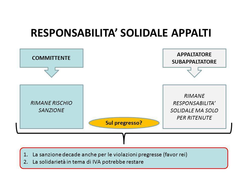 RESPONSABILITA' SOLIDALE APPALTI COMMITTENTE APPALTATORE SUBAPPALTATORE RIMANE RISCHIO SANZIONE RIMANE RESPONSABILITA' SOLIDALE MA SOLO PER RITENUTE 1.La sanzione decade anche per le violazioni pregresse (favor rei) 2.La solidarietà in tema di IVA potrebbe restare Sul pregresso?