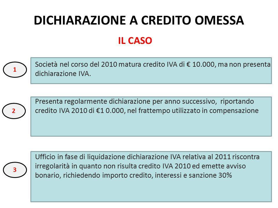 IL CASO Società nel corso del 2010 matura credito IVA di € 10.000, ma non presenta dichiarazione IVA. Presenta regolarmente dichiarazione per anno suc