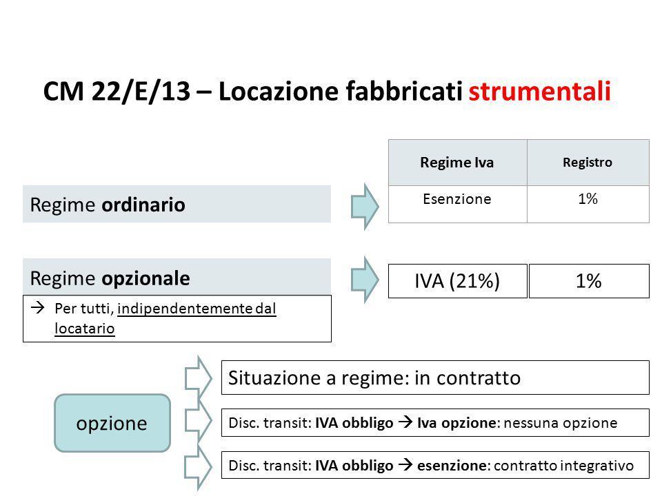 Regime Iva Registro Esenzione1% Regime ordinario CM 22/E/13 – Locazione fabbricati strumentali Regime opzionale  Per tutti, indipendentemente dal locatario IVA (21%)1% opzione Disc.