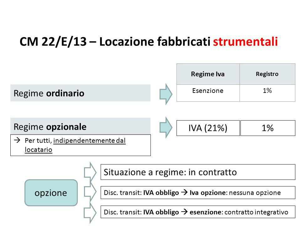 Regime Iva Registro Esenzione1% Regime ordinario CM 22/E/13 – Locazione fabbricati strumentali Regime opzionale  Per tutti, indipendentemente dal loc