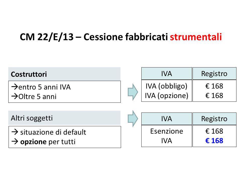 CM 22/E/13 – Cessione fabbricati strumentali Costruttori Altri soggetti  entro 5 anni IVA  Oltre 5 anni IVARegistro IVA (obbligo) IVA (opzione) € 16