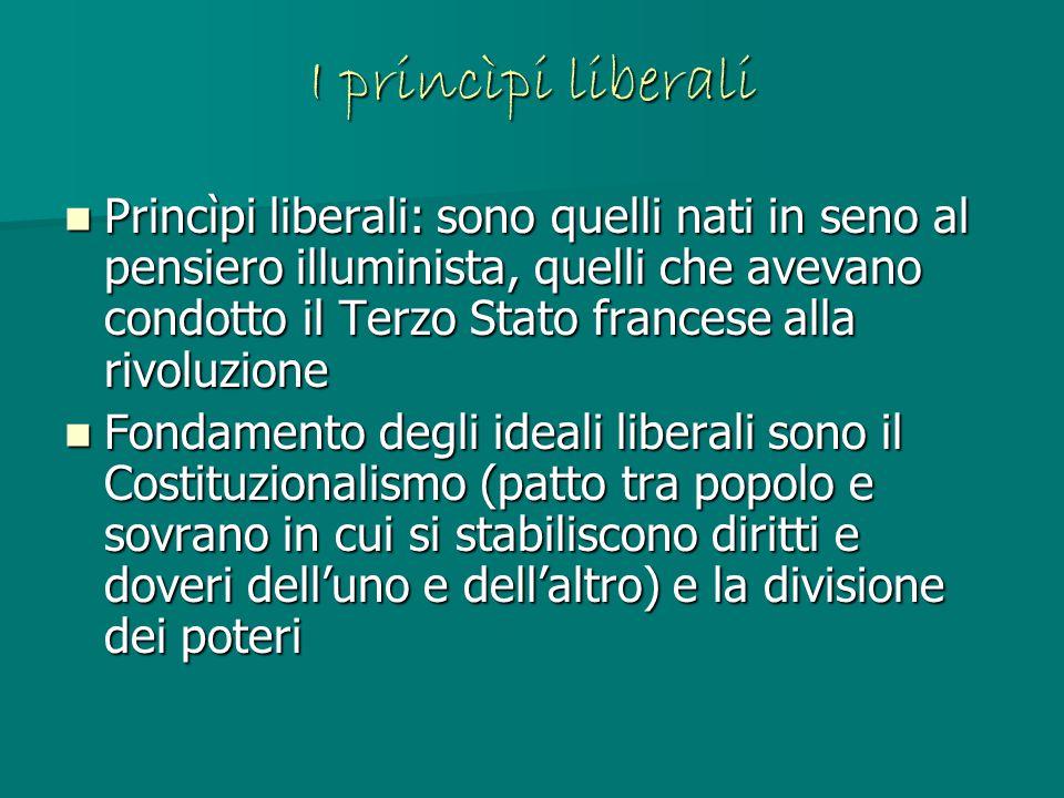 Princìpi liberali: sono quelli nati in seno al pensiero illuminista, quelli che avevano condotto il Terzo Stato francese alla rivoluzione Princìpi lib