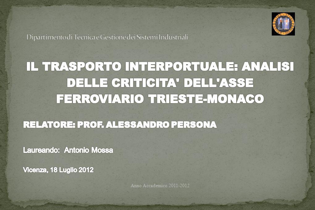  Società di proprietà al 100% dell'Autorità Portuale di Trieste.