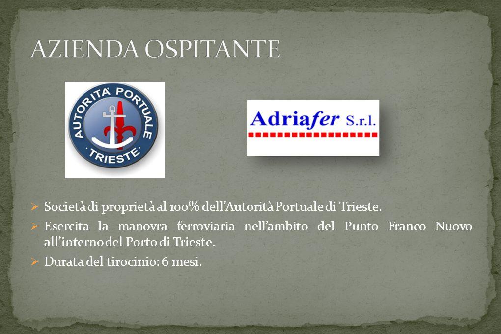 AMBITO ITINERARIO 1.Situazione Tarvisio Boscoverde 2.