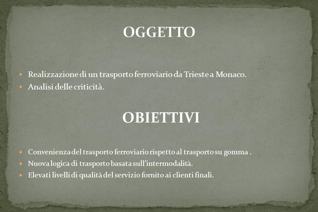  Realizzazione di un trasporto ferroviario da Trieste a Monaco.