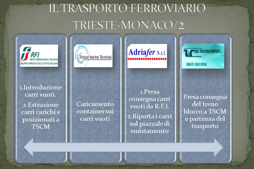 COSTO DEL TRASPORTO FERROVIARIO DIPENDE DA: Lunghezza convoglio ferroviario (437,8m).