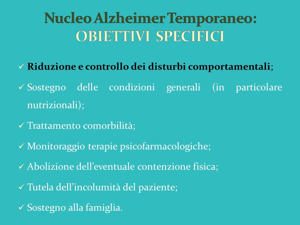 Riduzione e controllo dei disturbi comportamentali; Sostegno delle condizioni generali (in particolare nutrizionali); Trattamento comorbilità; Monitor