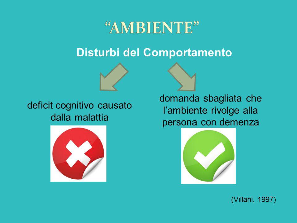 Disturbi del Comportamento deficit cognitivo causato dalla malattia domanda sbagliata che l'ambiente rivolge alla persona con demenza (Villani, 1997)