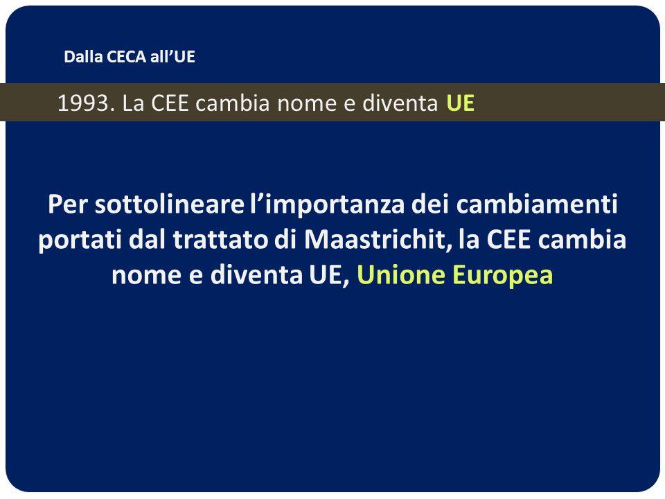 1993. La CEE cambia nome e diventa UE Dalla CECA all'UE Per sottolineare l'importanza dei cambiamenti portati dal trattato di Maastrichit, la CEE camb