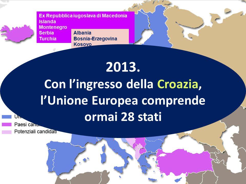 Austria (1995) Belgio (1952) Bulgaria (2007) Cipro (2004) Croazia (2013) Danimarca (1973) Estonia (2004) Finlandia (1995) Francia (1952) Germania (195