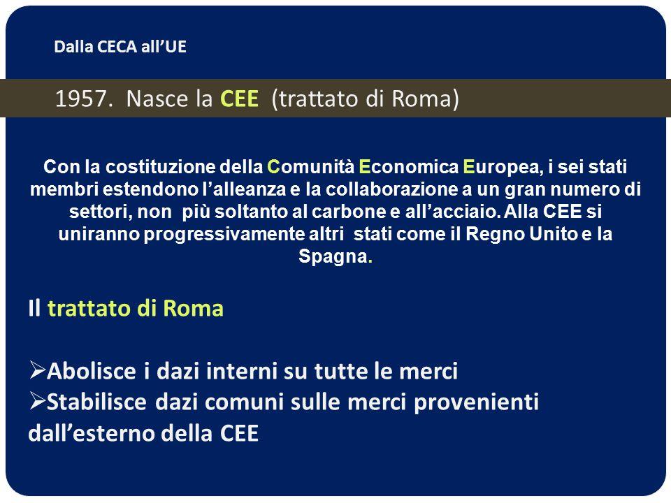 1957. Nasce la CEE (trattato di Roma) Dalla CECA all'UE Con la costituzione della Comunità Economica Europea, i sei stati membri estendono l'alleanza