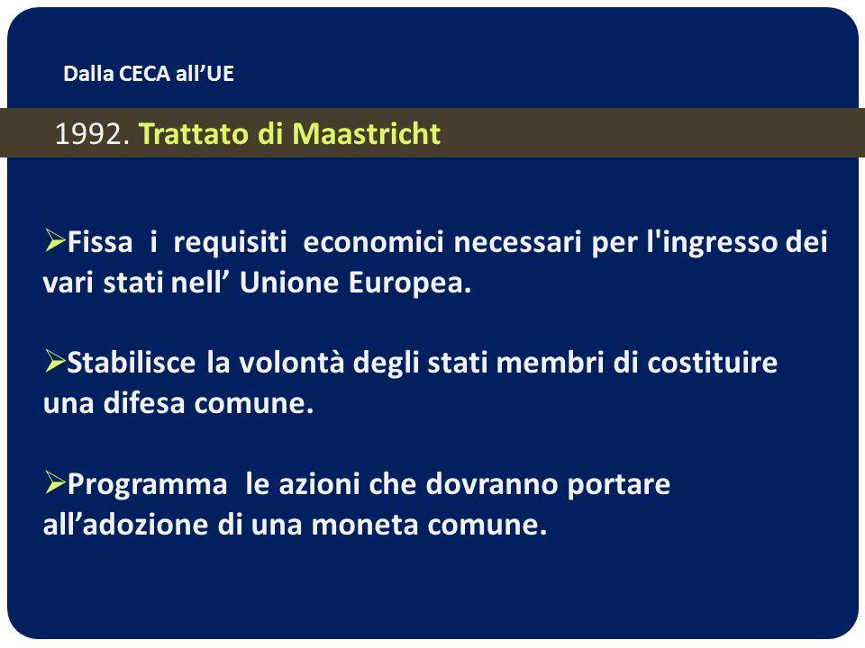 Dalla CECA all'UE 1992. Trattato di Maastricht  Fissa i requisiti economici necessari per l'ingresso dei vari stati nell' Unione Europea.  Stabilisc