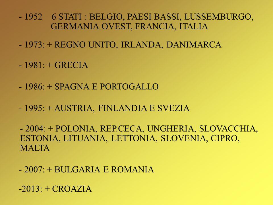 - 1952 6 STATI : BELGIO, PAESI BASSI, LUSSEMBURGO, GERMANIA OVEST, FRANCIA, ITALIA - 1973: + REGNO UNITO, IRLANDA, DANIMARCA - 1981: + GRECIA - 1986: + SPAGNA E PORTOGALLO - 1995: + AUSTRIA, FINLANDIA E SVEZIA - 2004: + POLONIA, REP.CECA, UNGHERIA, SLOVACCHIA, ESTONIA, LITUANIA, LETTONIA, SLOVENIA, CIPRO, MALTA - 2007: + BULGARIA E ROMANIA -2013: + CROAZIA