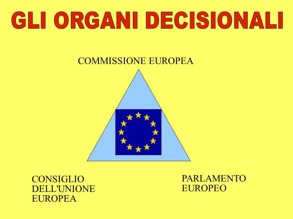 COMMISSIONE EUROPEA CONSIGLIO DELL'UNIONE EUROPEA PARLAMENTO EUROPEO