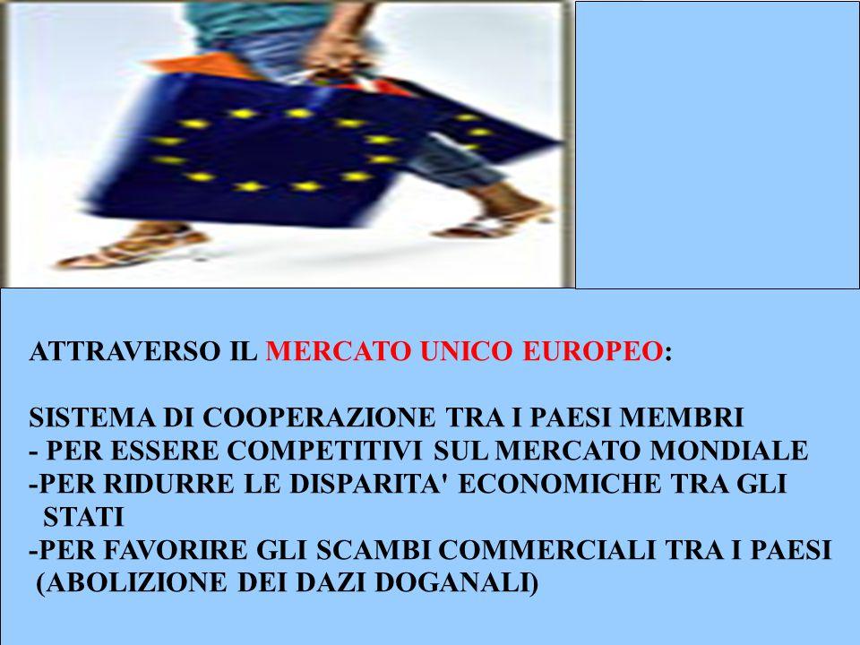 ATTRAVERSO IL MERCATO UNICO EUROPEO: SISTEMA DI COOPERAZIONE TRA I PAESI MEMBRI - PER ESSERE COMPETITIVI SUL MERCATO MONDIALE -PER RIDURRE LE DISPARITA ECONOMICHE TRA GLI STATI -PER FAVORIRE GLI SCAMBI COMMERCIALI TRA I PAESI (ABOLIZIONE DEI DAZI DOGANALI)