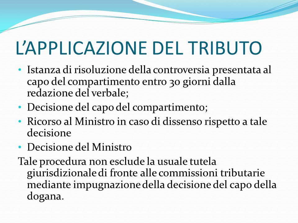 L'APPLICAZIONE DEL TRIBUTO Istanza di risoluzione della controversia presentata al capo del compartimento entro 30 giorni dalla redazione del verbale;