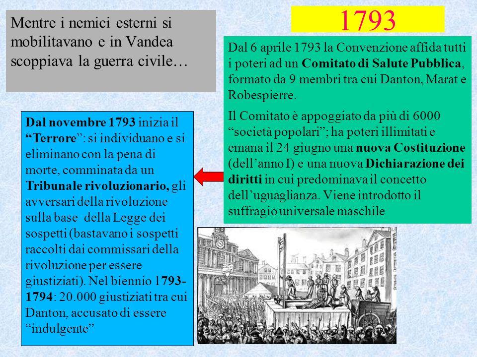 1793 Mentre i nemici esterni si mobilitavano e in Vandea scoppiava la guerra civile… Dal 6 aprile 1793 la Convenzione affida tutti i poteri ad un Comi