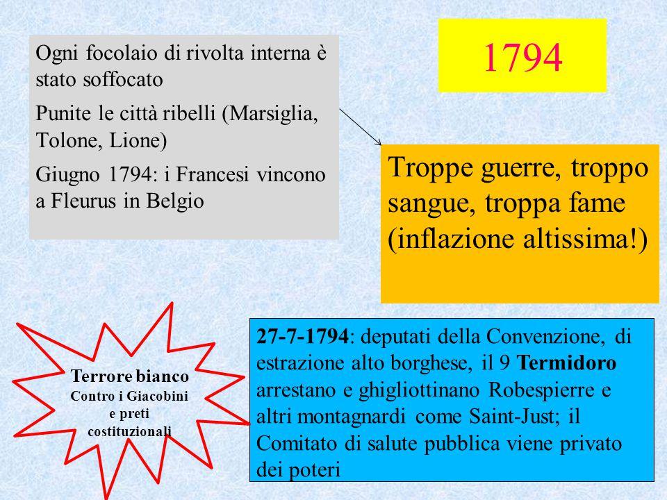 1794 Ogni focolaio di rivolta interna è stato soffocato Punite le città ribelli (Marsiglia, Tolone, Lione) Giugno 1794: i Francesi vincono a Fleurus i