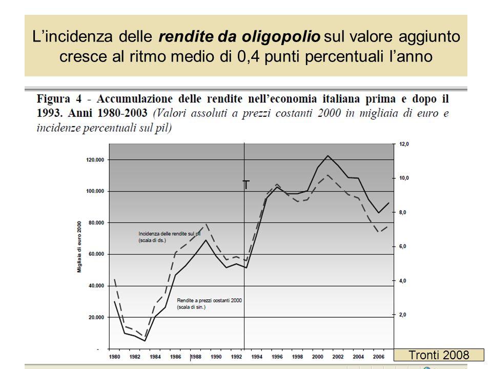 L'incidenza delle rendite da oligopolio sul valore aggiunto cresce al ritmo medio di 0,4 punti percentuali l'anno TT Tronti 2008