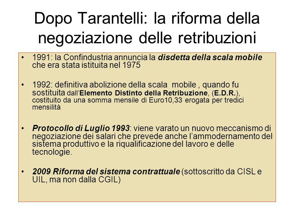 Dopo Tarantelli: la riforma della negoziazione delle retribuzioni 1991: la Confindustria annuncia la disdetta della scala mobile che era stata istituita nel 1975 1992: definitiva abolizione della scala mobile, quando fu sostituita dall'Elemento Distinto della Retribuzione, (E.D.R.), costituito da una somma mensile di Euro10,33 erogata per tredici mensilità Protocollo di Luglio 1993: viene varato un nuovo meccanismo di negoziazione dei salari che prevede anche l'ammodernamento del sistema produttivo e la riqualificazione del lavoro e delle tecnologie.