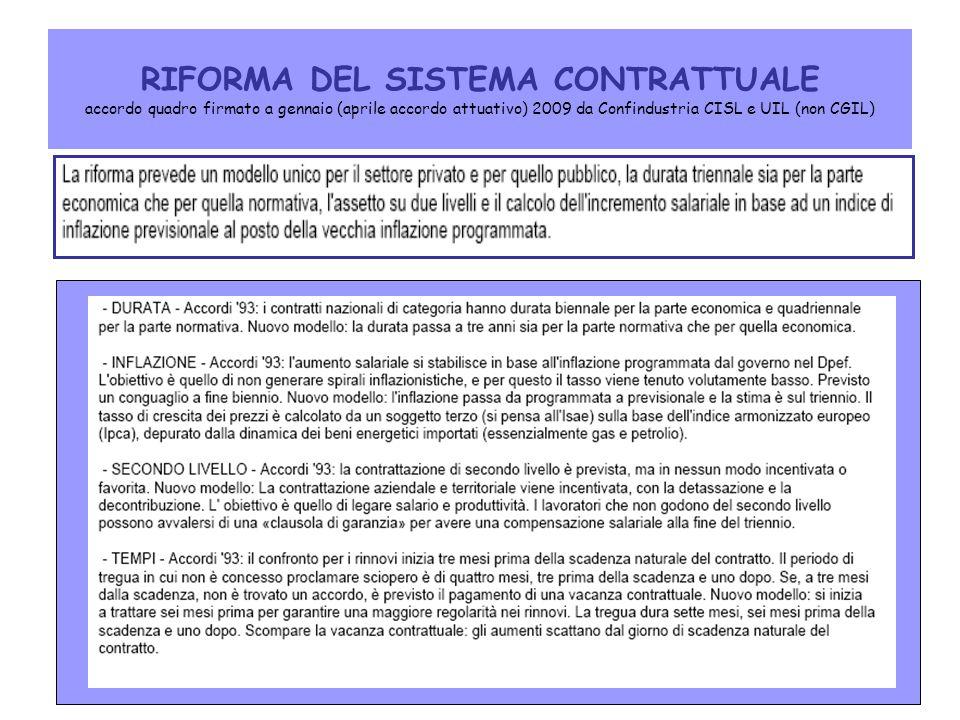 RIFORMA DEL SISTEMA CONTRATTUALE accordo quadro firmato a gennaio (aprile accordo attuativo) 2009 da Confindustria CISL e UIL (non CGIL)