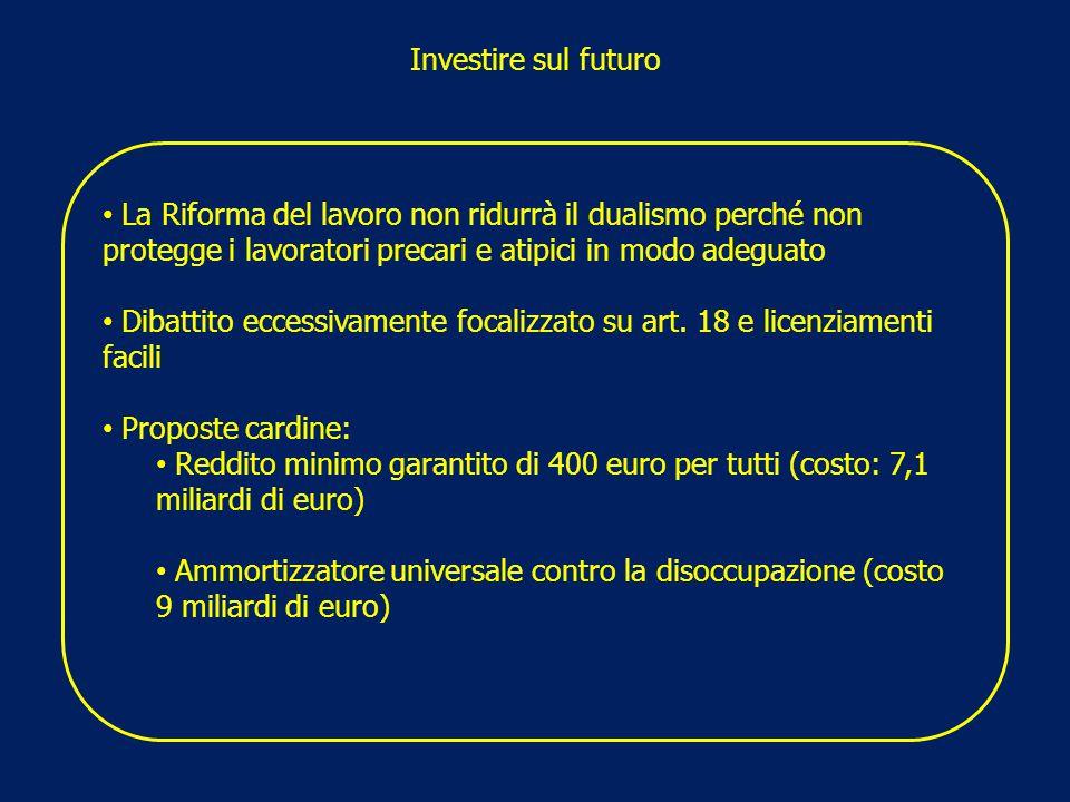 Investire sul futuro La Riforma del lavoro non ridurrà il dualismo perché non protegge i lavoratori precari e atipici in modo adeguato Dibattito ecces
