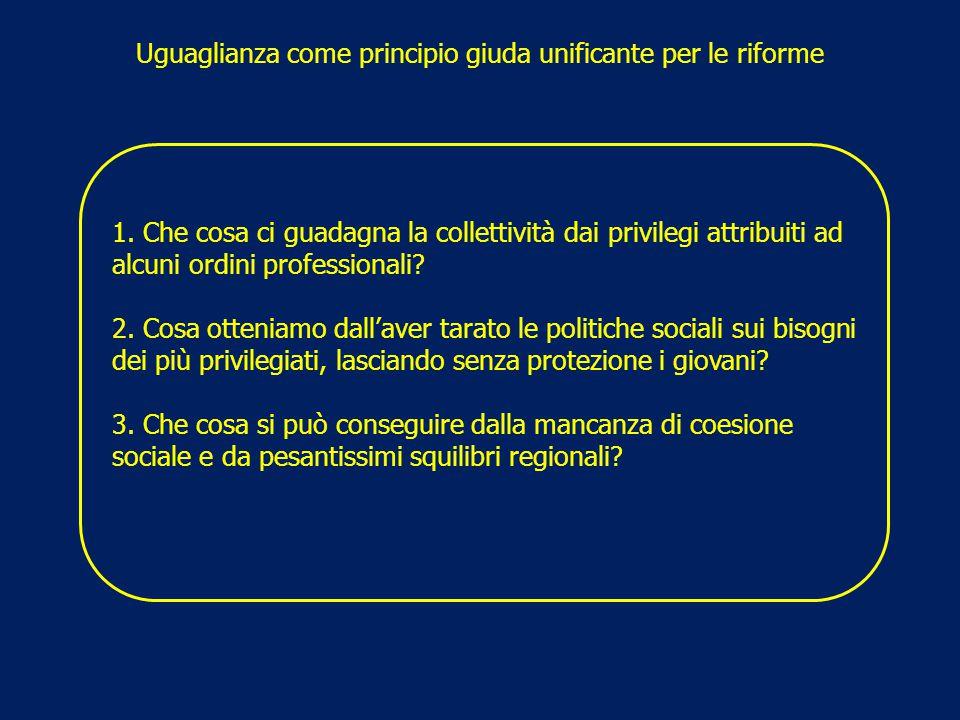Uguaglianza come principio giuda unificante per le riforme 1. Che cosa ci guadagna la collettività dai privilegi attribuiti ad alcuni ordini professio