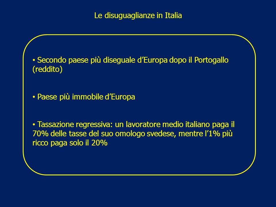 Le disuguaglianze in Italia Secondo paese più diseguale d'Europa dopo il Portogallo (reddito) Paese più immobile d'Europa Tassazione regressiva: un la