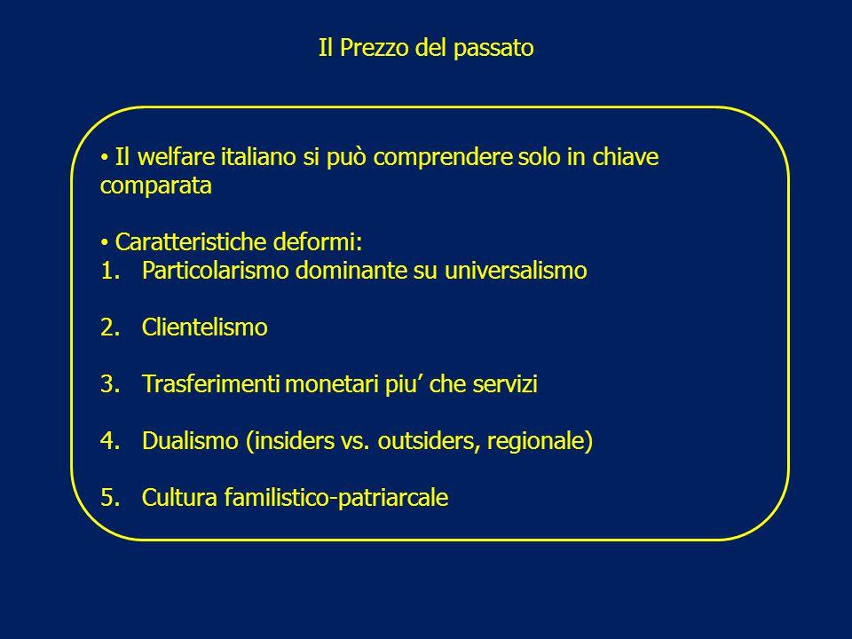 Il Prezzo del passato Il welfare italiano si può comprendere solo in chiave comparata Caratteristiche deformi: 1. Particolarismo dominante su universa